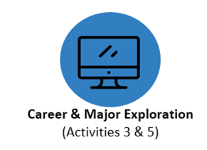 Career and Major Exlporation( Activities 3 & 5)