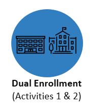Dual Enrollment( Activities 1 & 2)